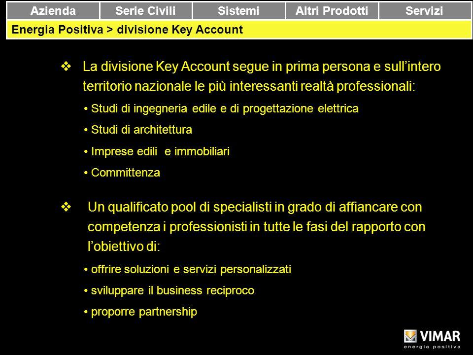 Azienda Serie Civili. Sistemi. Altri Prodotti. Servizi. Energia Positiva > divisione Key Account.