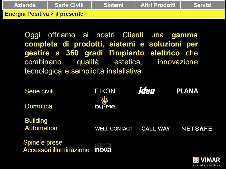 Azienda Serie Civili. Sistemi. Altri Prodotti. Servizi. Energia Positiva > il presente.