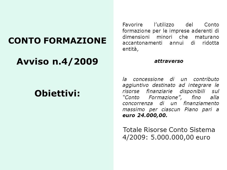 CONTO FORMAZIONE Avviso n.4/2009 Obiettivi: