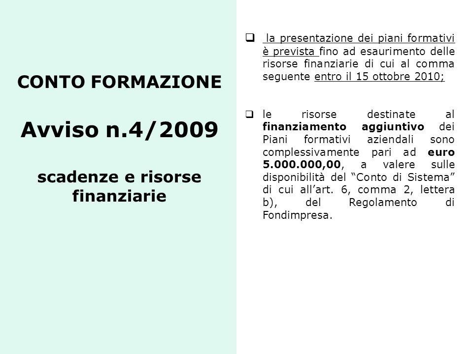 CONTO FORMAZIONE Avviso n.4/2009 scadenze e risorse finanziarie