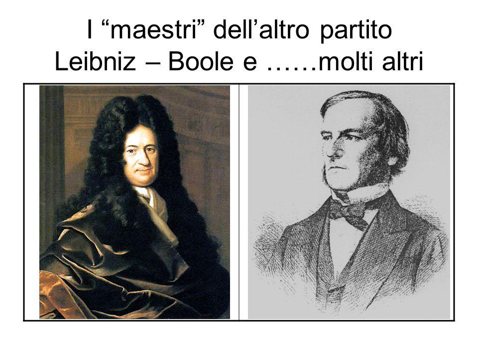 I maestri dell'altro partito Leibniz – Boole e ……molti altri