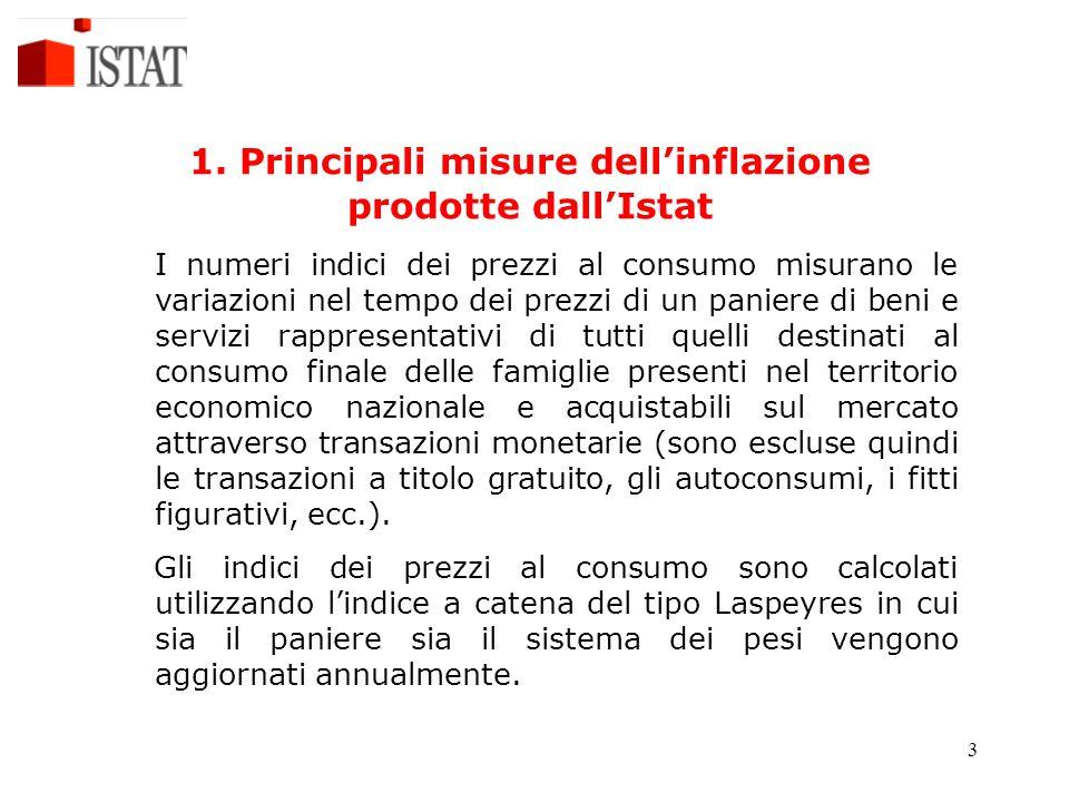 1. Principali misure dell'inflazione