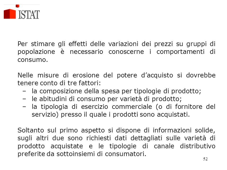 Per stimare gli effetti delle variazioni dei prezzi su gruppi di popolazione è necessario conoscerne i comportamenti di consumo.