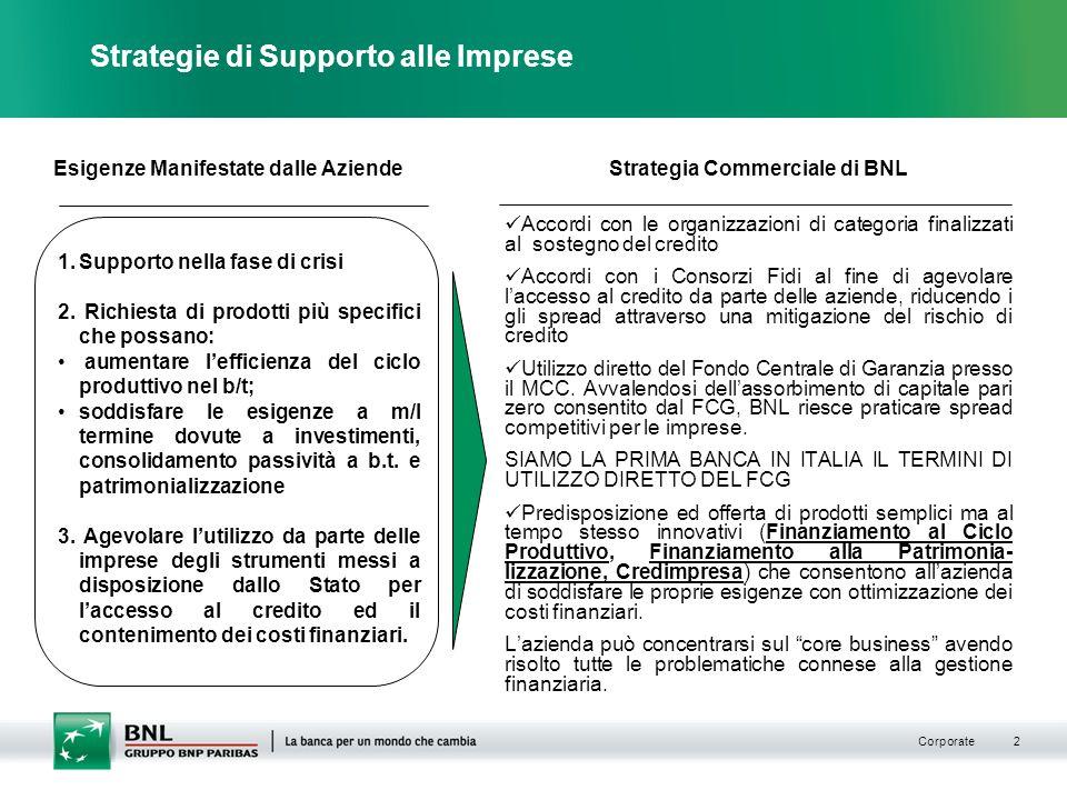 Strategie di Supporto alle Imprese