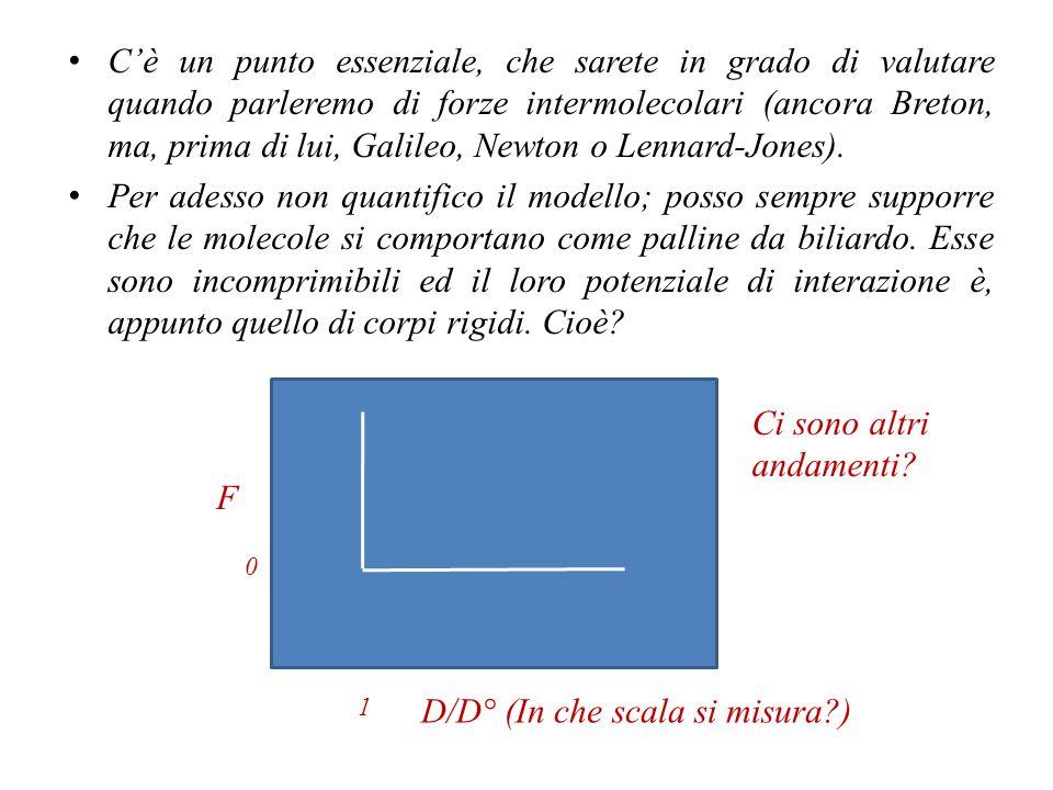 D/D° (In che scala si misura )