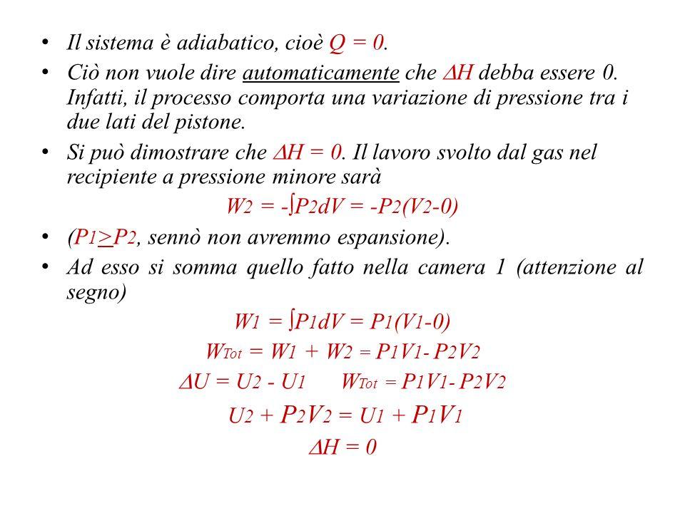 Il sistema è adiabatico, cioè Q = 0.