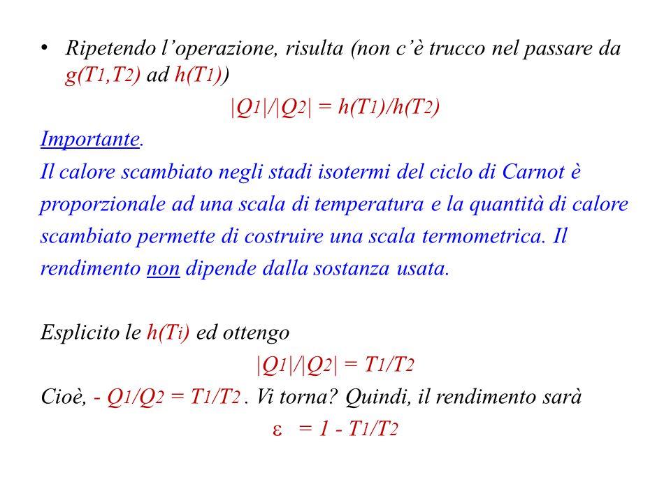 Ripetendo l'operazione, risulta (non c'è trucco nel passare da g(T1,T2) ad h(T1))