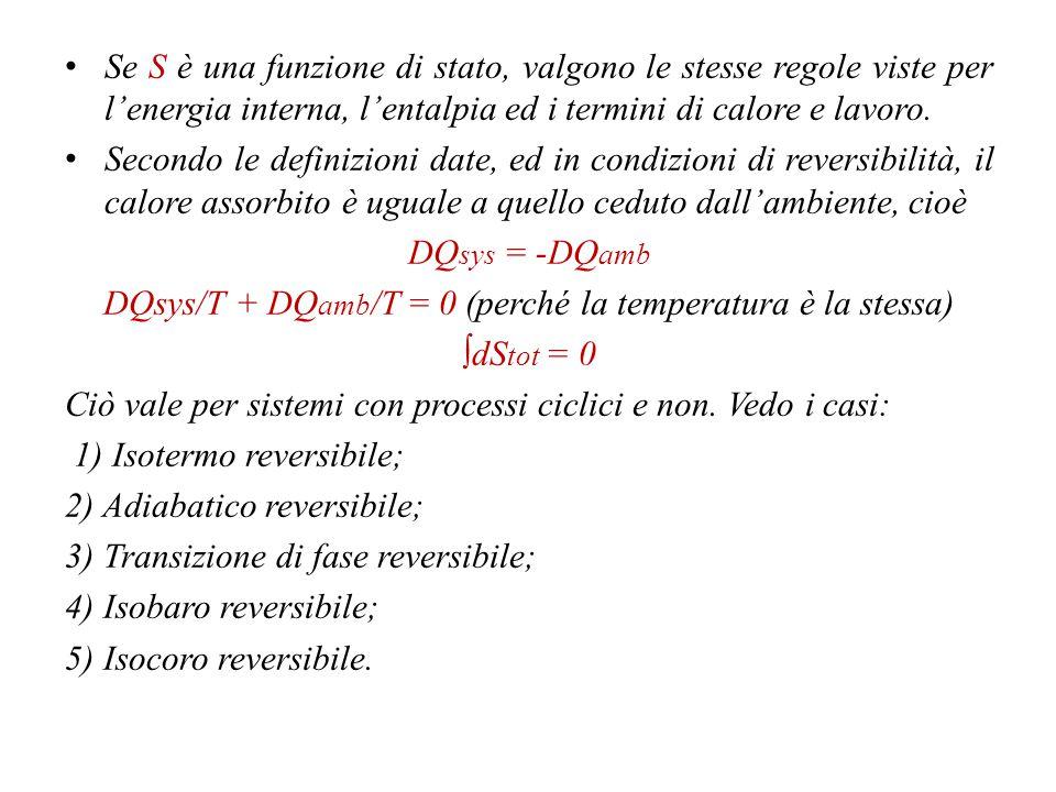 DQsys/T + DQamb/T = 0 (perché la temperatura è la stessa)