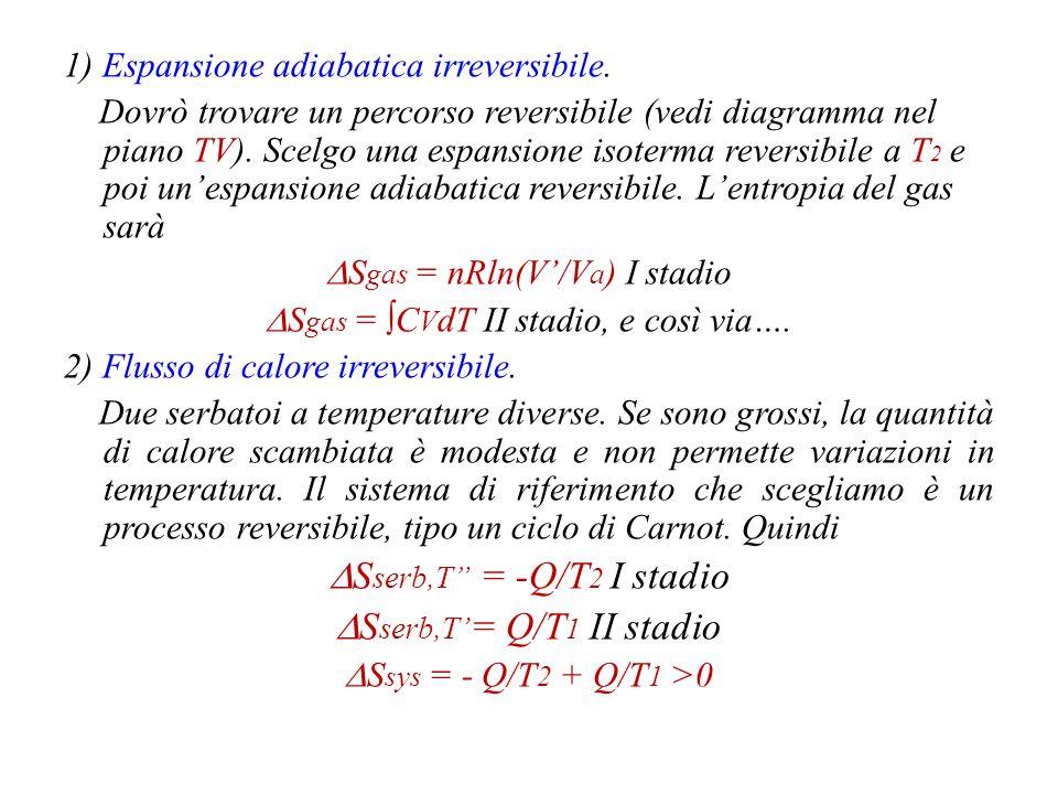 DSserb,T = -Q/T2 I stadio DSserb,T'= Q/T1 II stadio