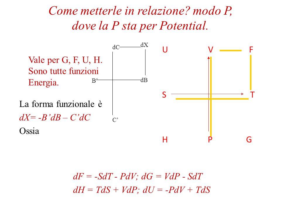 Come metterle in relazione modo P, dove la P sta per Potential.