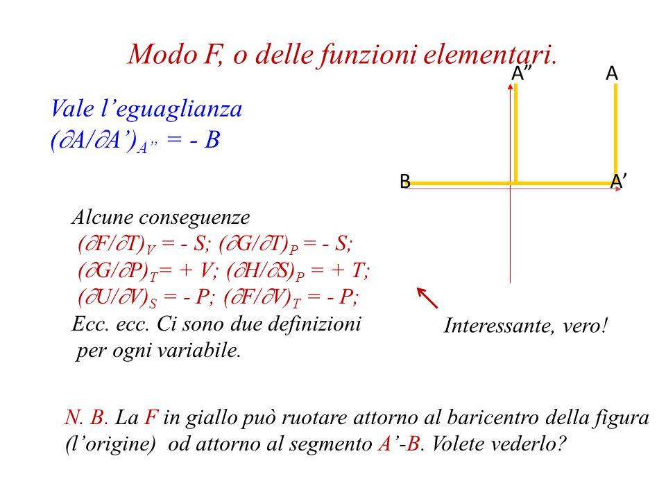 Modo F, o delle funzioni elementari.