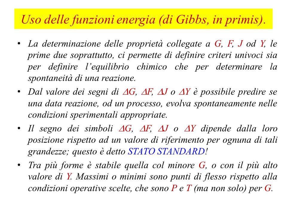 Uso delle funzioni energia (di Gibbs, in primis).