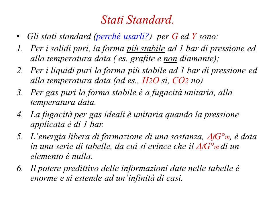 Stati Standard. Gli stati standard (perché usarli ) per G ed Y sono: