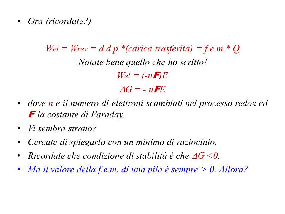 Wel = Wrev = d.d.p.*(carica trasferita) = f.e.m.* Q