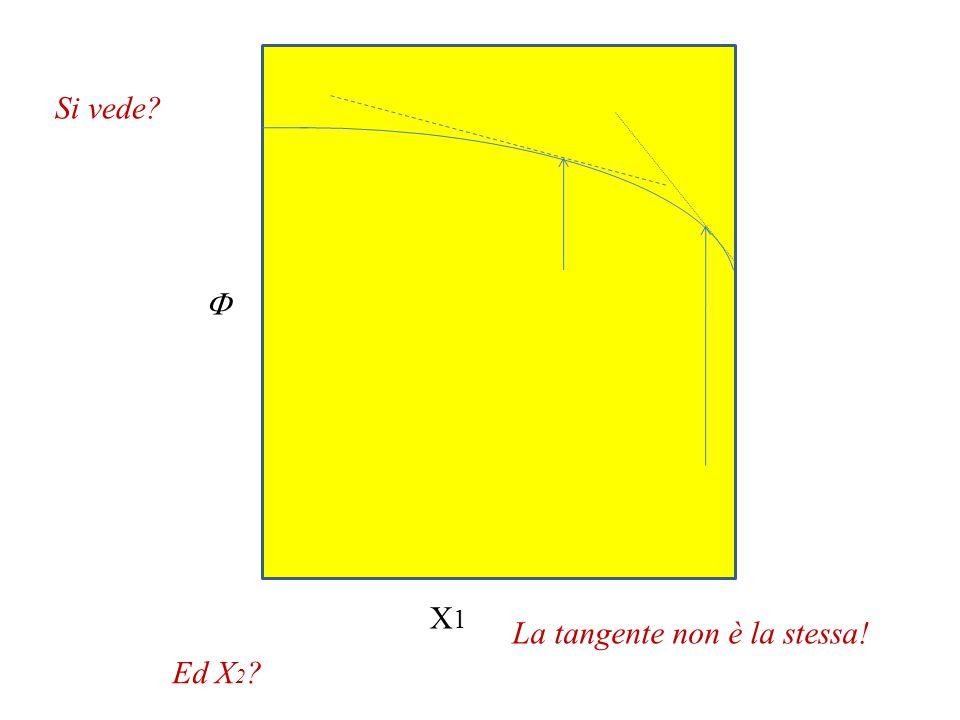 Si vede F X1 La tangente non è la stessa! Ed X2