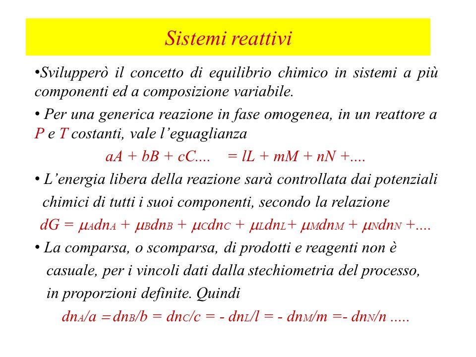 Sistemi reattivi Svilupperò il concetto di equilibrio chimico in sistemi a più componenti ed a composizione variabile.