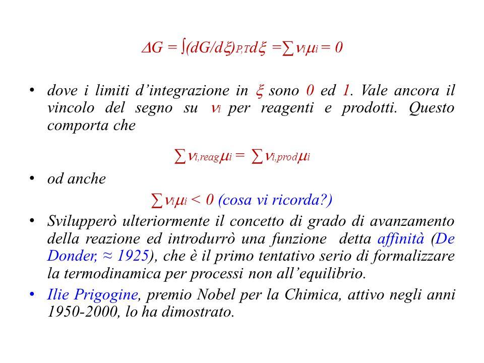 DG = ∫(dG/dx)P,Tdx =∑nimi = 0