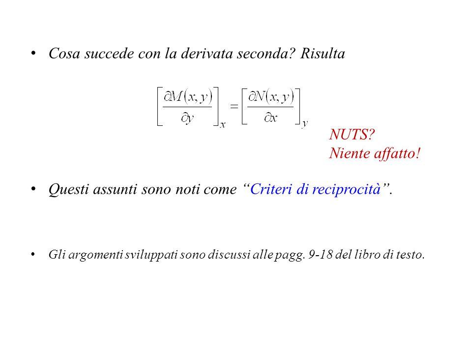Cosa succede con la derivata seconda Risulta