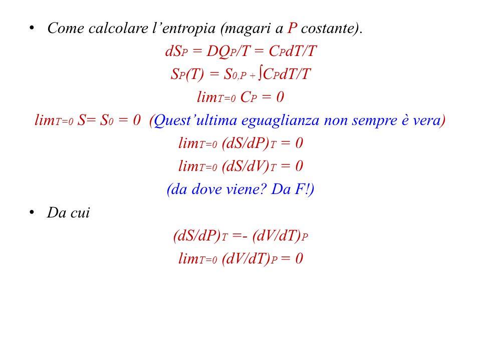 limT=0 S= S0 = 0 (Quest'ultima eguaglianza non sempre è vera)