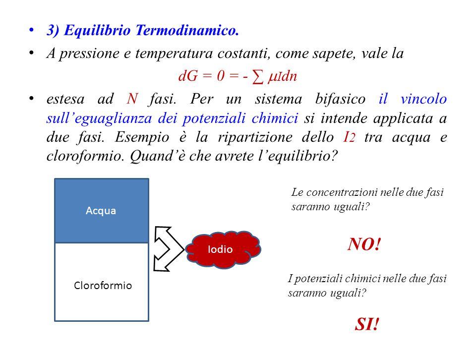 NO! SI! 3) Equilibrio Termodinamico.