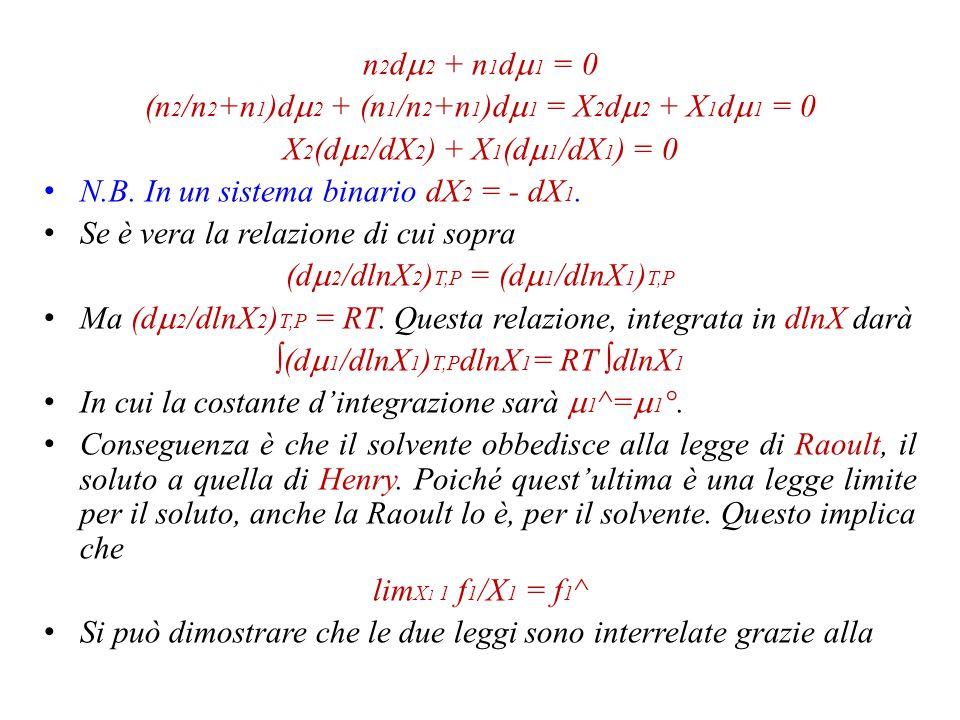 (n2/n2+n1)dm2 + (n1/n2+n1)dm1 = X2dm2 + X1dm1 = 0