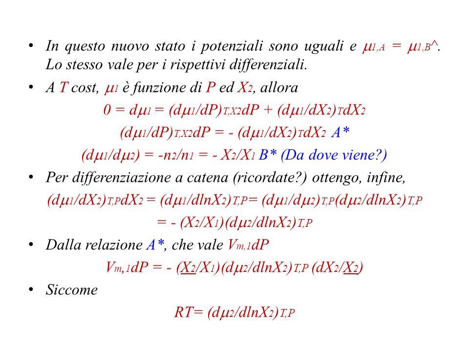 A T cost, m1 è funzione di P ed X2, allora