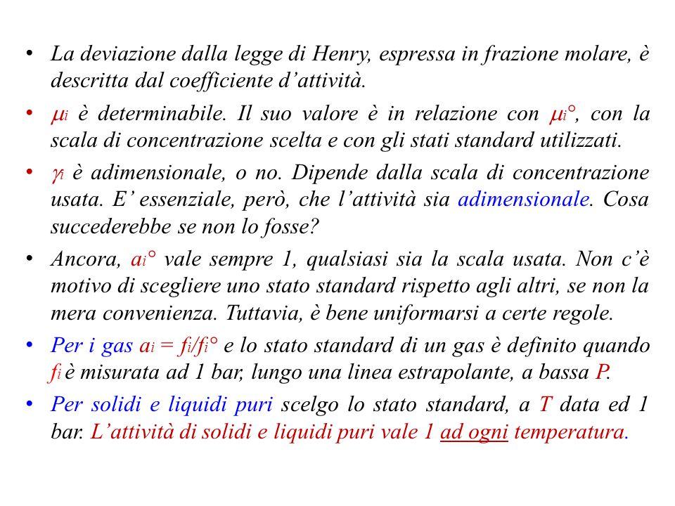La deviazione dalla legge di Henry, espressa in frazione molare, è descritta dal coefficiente d'attività.