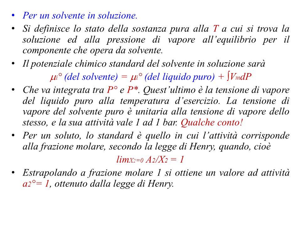 mi° (del solvente) = mi° (del liquido puro) + ∫VmdP