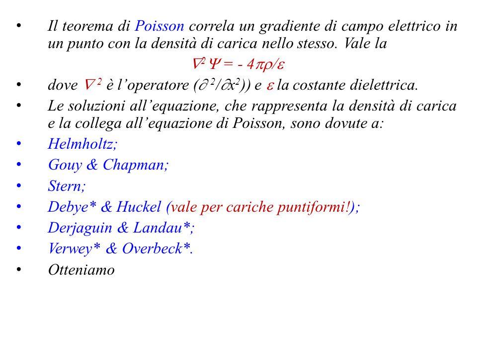 Il teorema di Poisson correla un gradiente di campo elettrico in un punto con la densità di carica nello stesso. Vale la