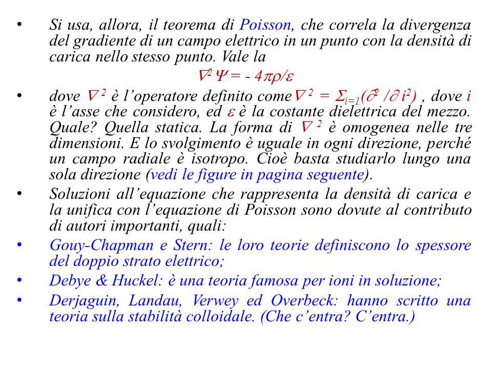 Si usa, allora, il teorema di Poisson, che correla la divergenza del gradiente di un campo elettrico in un punto con la densità di carica nello stesso punto. Vale la