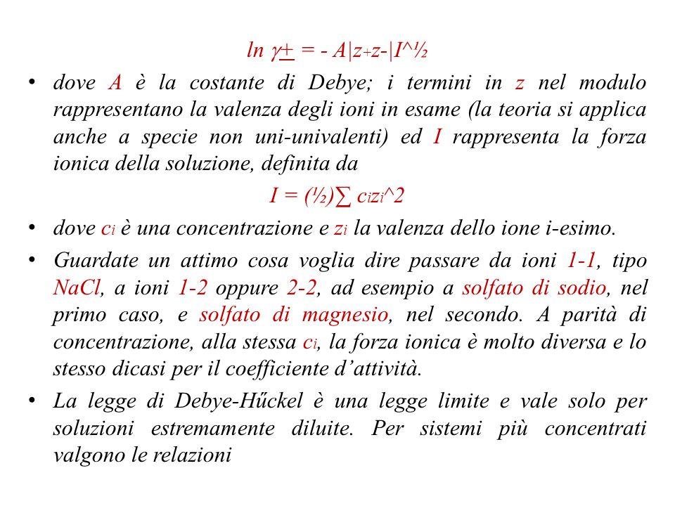 ln g+ = - A|z+z-|I^½