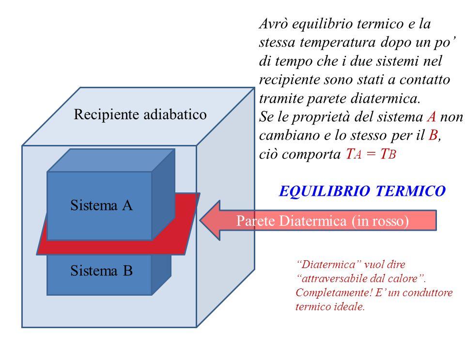 Parete Diatermica (in rosso)