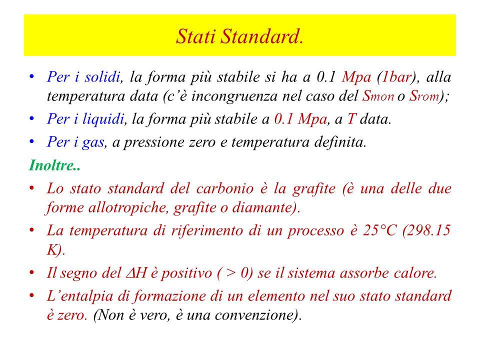 Stati Standard. Per i solidi, la forma più stabile si ha a 0.1 Mpa (1bar), alla temperatura data (c'è incongruenza nel caso del Smon o Srom);