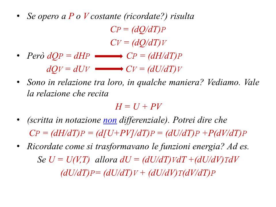 Se opero a P o V costante (ricordate ) risulta CP = (dQ/dT)P