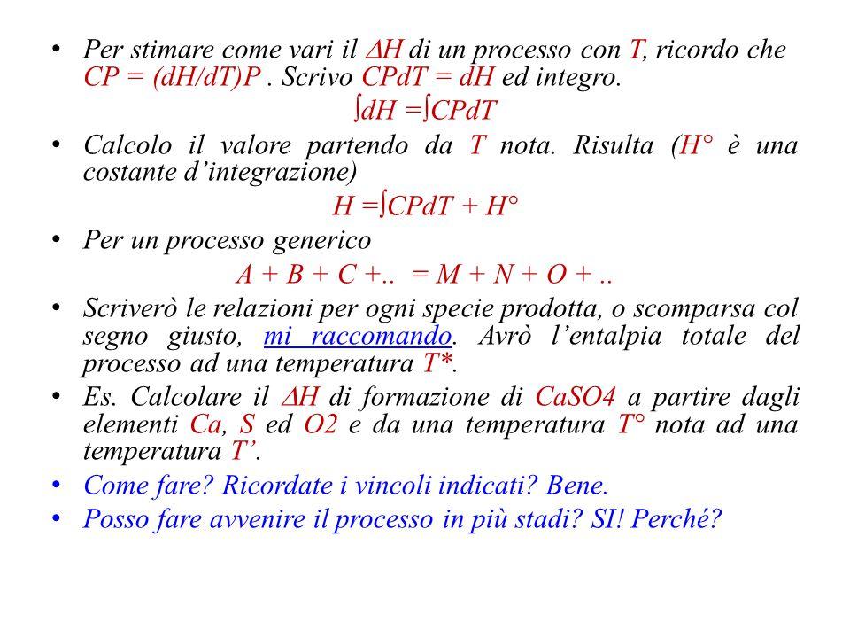 Per stimare come vari il DH di un processo con T, ricordo che CP = (dH/dT)P . Scrivo CPdT = dH ed integro.