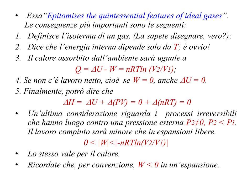 Definisce l'isoterma di un gas. (La sapete disegnare, vero );