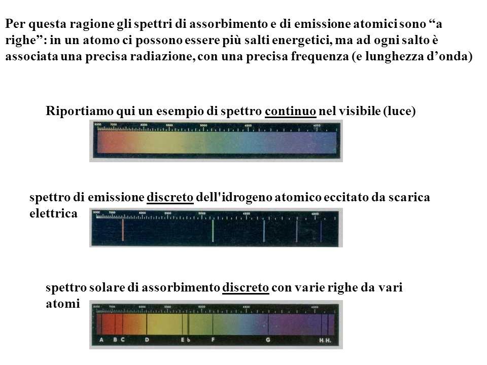 Per questa ragione gli spettri di assorbimento e di emissione atomici sono a righe : in un atomo ci possono essere più salti energetici, ma ad ogni salto è associata una precisa radiazione, con una precisa frequenza (e lunghezza d'onda)