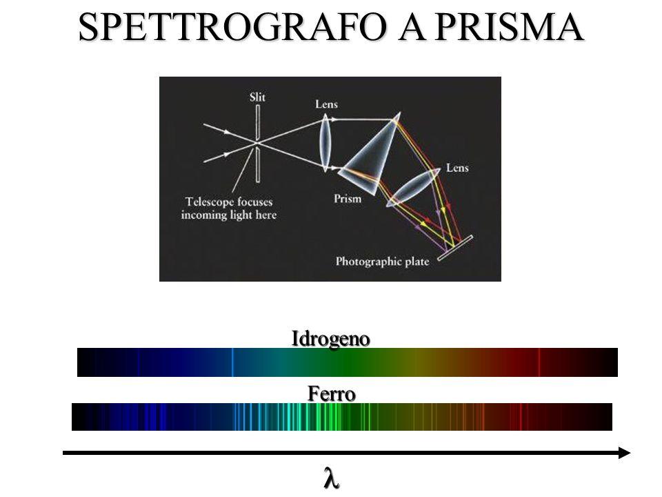 SPETTROGRAFO A PRISMA Idrogeno Ferro l