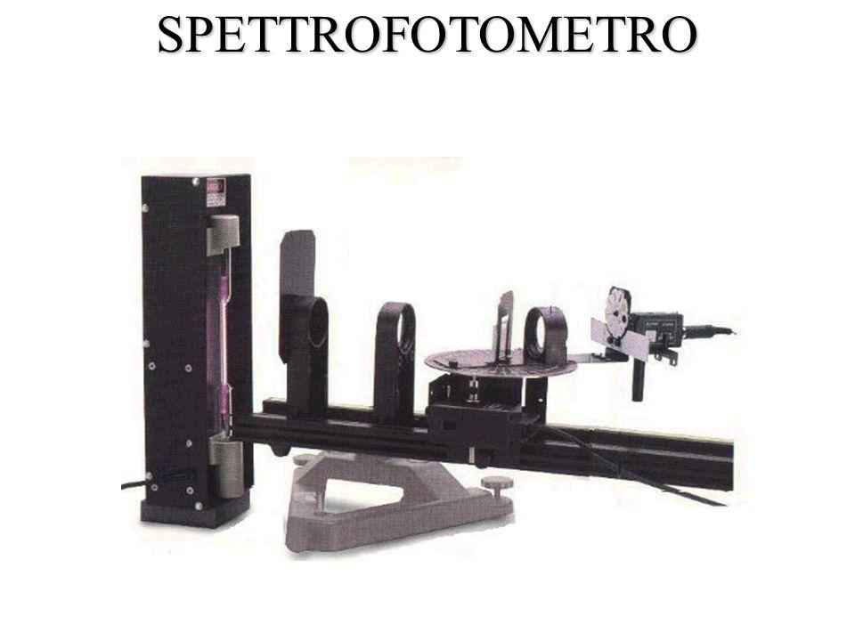 SPETTROFOTOMETRO