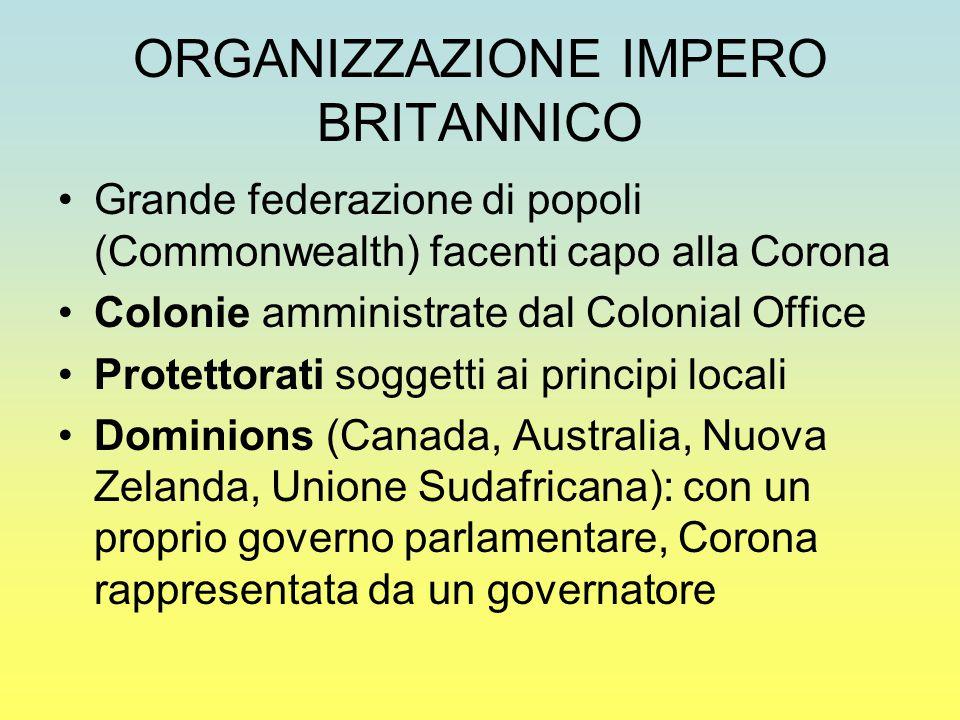 ORGANIZZAZIONE IMPERO BRITANNICO