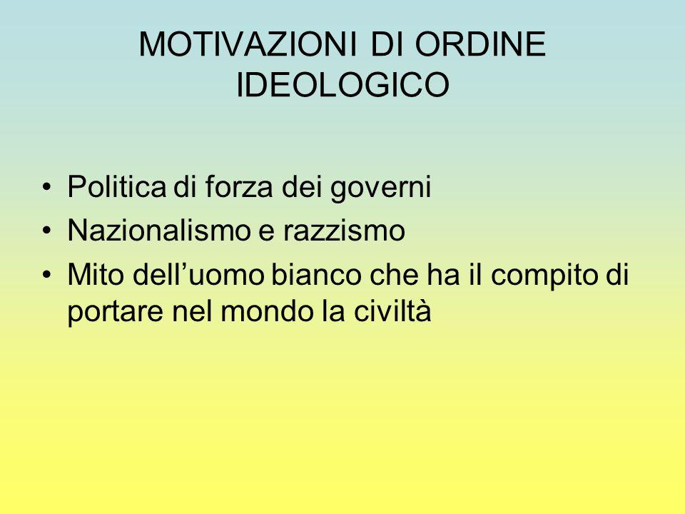 MOTIVAZIONI DI ORDINE IDEOLOGICO