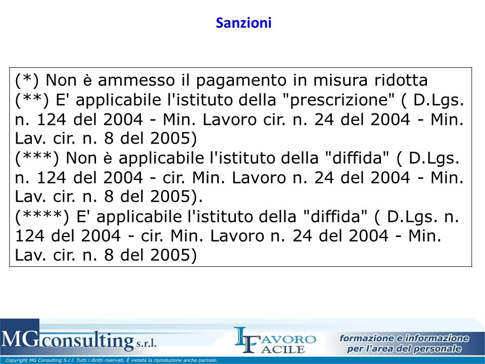 Sanzioni (*) Non è ammesso il pagamento in misura ridotta.