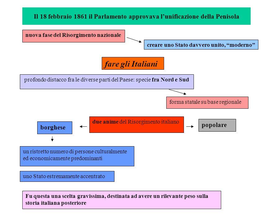 Il 18 febbraio 1861 il Parlamento approvava l'unificazione della Penisola