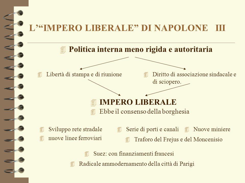 L' IMPERO LIBERALE DI NAPOLONE III