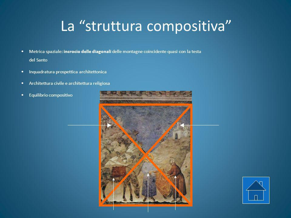 La struttura compositiva