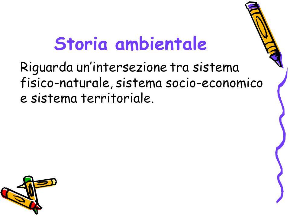 Storia ambientale Riguarda un'intersezione tra sistema fisico-naturale, sistema socio-economico e sistema territoriale.