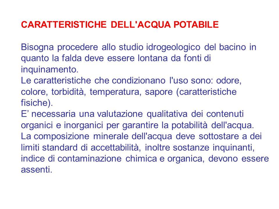 CARATTERISTICHE DELL ACQUA POTABILE