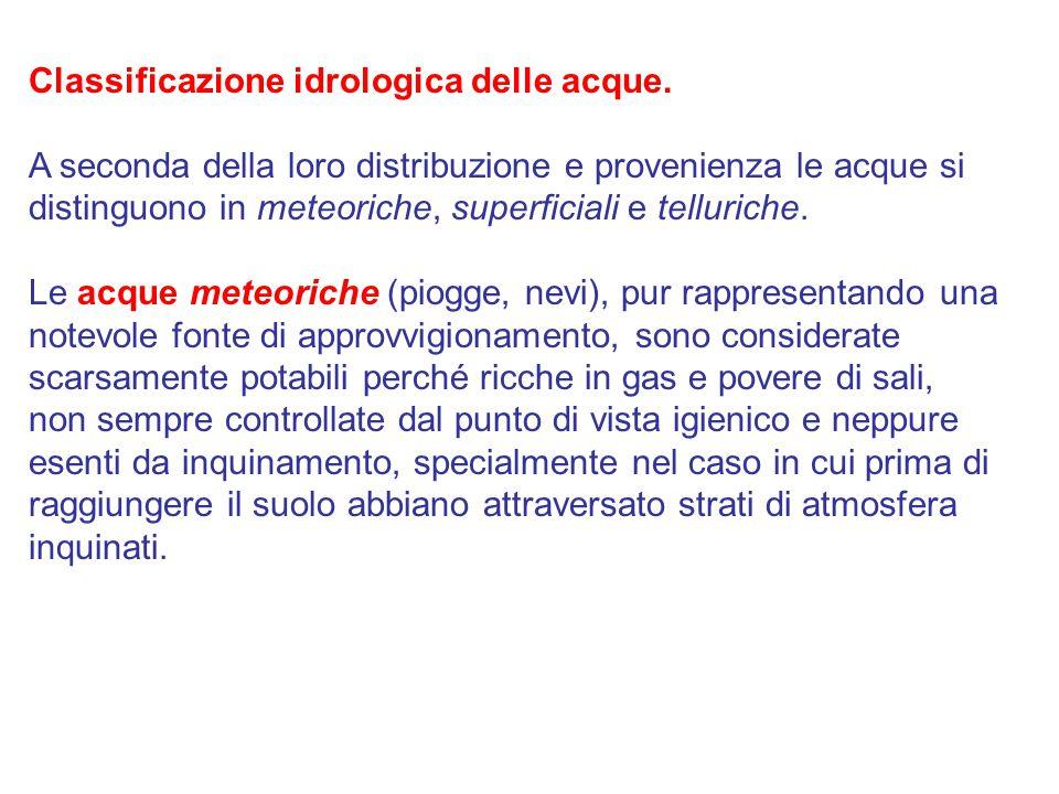 Classificazione idrologica delle acque.