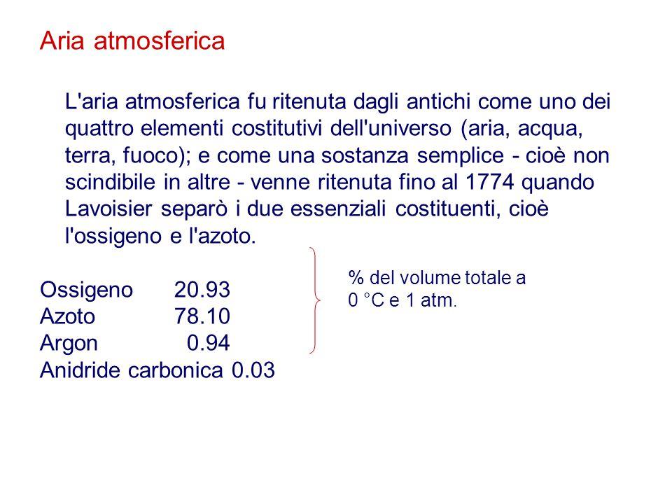 Aria atmosferica L aria atmosferica fu ritenuta dagli antichi come uno dei quattro elementi costitutivi dell universo (aria, acqua, terra, fuoco); e come una sostanza semplice - cioè non scindibile in altre - venne ritenuta fino al 1774 quando Lavoisier separò i due essenziali costituenti, cioè l ossigeno e l azoto.