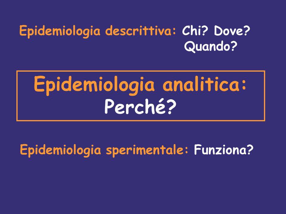 Epidemiologia analitica: Perché